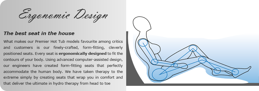hot tub ergonomic shape